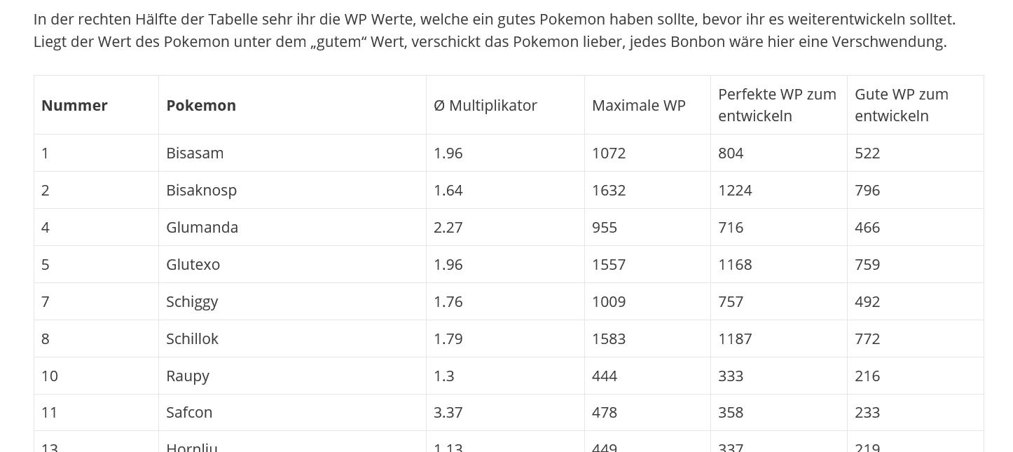 pokemon go weiterentwicklungen